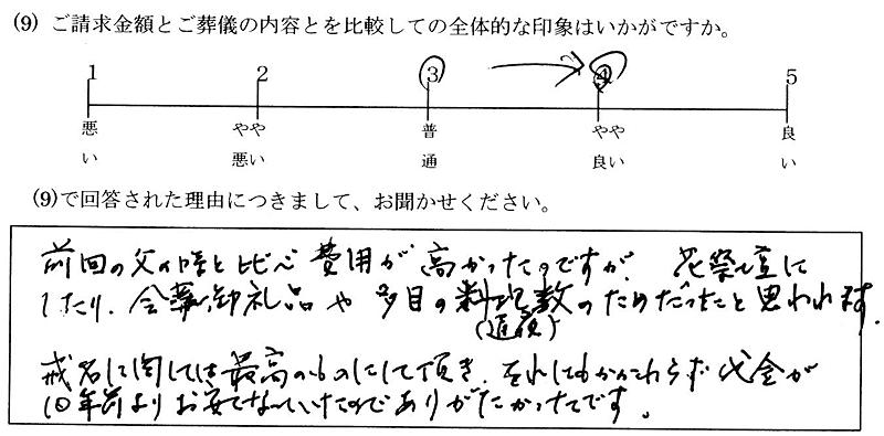 お客様の声13:東京・女性